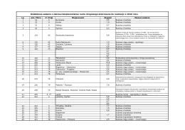Program Likwidacji Miejsc Niebezpiecznych - lista