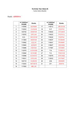 Systemy baz danych Hasło: ABIBD16