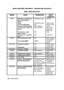 plán akcí klubu rozpis plánovaných činností na školní