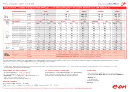 Ceník Variant 24 Advent 2015 dodávky elektřiny E.ON Energie, a.s.