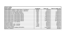 Ceník účetních služeb - Havlík & Partners sro