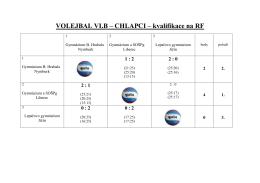 VOLEJBAL VI.B – CHLAPCI – kvalifikace na RF