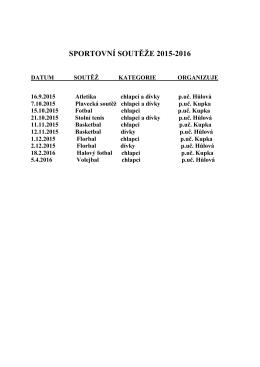 Rozpis sportovních soutěží ve školním roce 2015/2016