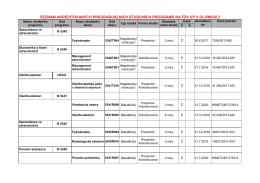Akreditované pregraduální studijní programy