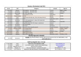 Jč.kynolog.kalendář 2015