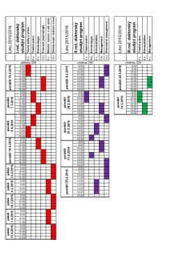 Rozvrhy doktorský program léto 2015-2016