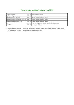 Ceny brigád a příspěvků pro rok 2015