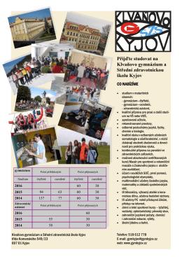 Přijďte studovat na Klvaňovo gymnázium a Střední zdravotnickou