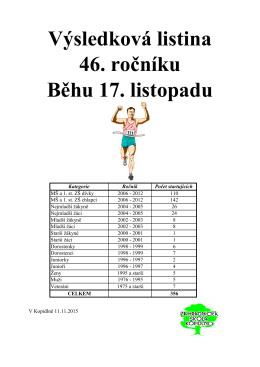46. ročníku Výsledková listina Běhu 17. listopadu