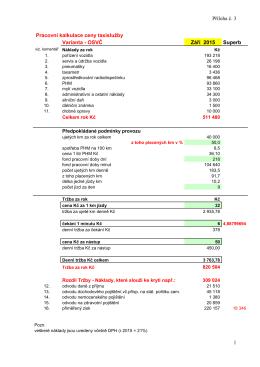 Kalkulace cen podle MHMP