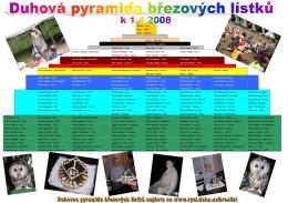 pyramida-konečná verze