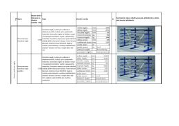 Příloha 1b VZ Specifikace předmětu plnění