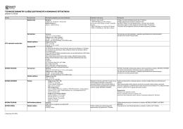 Technické požadavky na službu platné od 1.9.2015