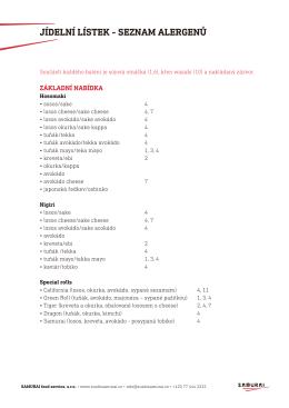 Kompletní menu včetně alergenů.