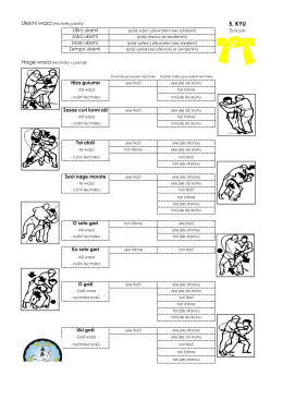 Požadavky ke zkoušce na 5.KYU