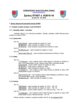 Zprávy STSST č. 9/2015-16