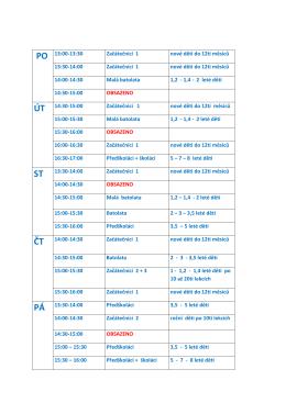 PO 13:00-13:30 Začátečníci 1 nové děti do 12ti měsíců 13:30