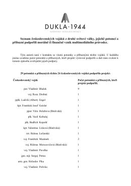 Seznam československých vojáků z druhé světové