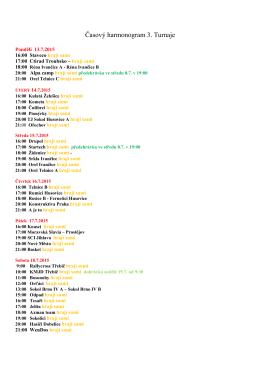 Časový rozpis RLP 2015 – 3. turnaj