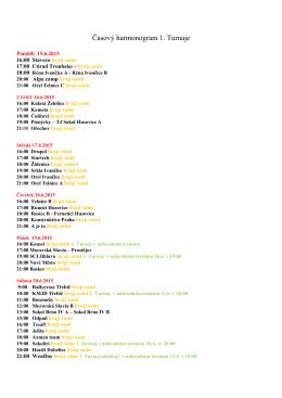 Časový rozpis RLP 2015 1. turnaj