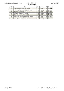 Štafety ženy - Akademické mistrovství v TFA