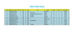 CSUT 2015 ženy - Dalkovepochody.cz
