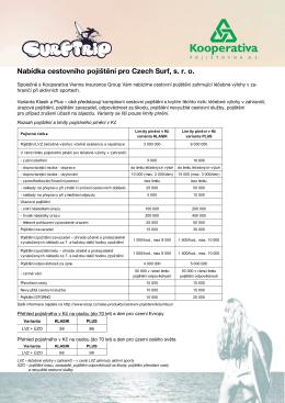 Nabídka cestovního pojištění pro Czech Surf, s. r. o. - Surf