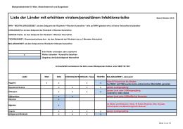 Liste der Länder mit erhöhtem viralem/parasitärem Infektionsrisiko