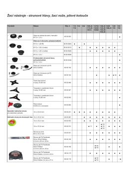 Žací nástroje - strunové hlavy, žací nože, pilové kotouče