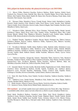 Děti, přijaté do školní družiny dle platných kritérií pro rok 2015/2016