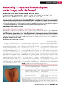 Hemoroidy – staplerová hemoroidopexe podle Longa, naše