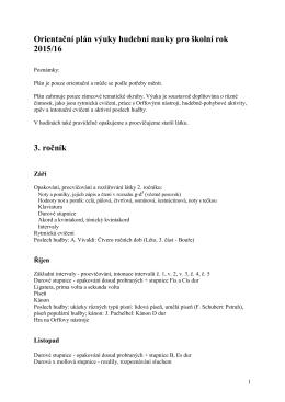 Orientační plán výuky hudební nauky pro školní rok 2015/16 3. ročník