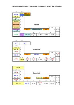 grafický plán budov