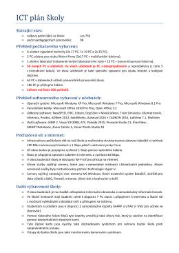 ICT plán 2015