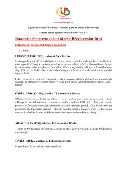 Kategorie Sportovní talent okresu Břeclav roku 2014
