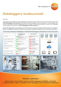 Dataloggery budoucnosti - ZAM