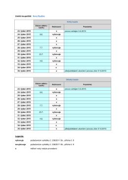 Umělé koupaliště: Nový Bydžov Velký bazén 23. týden 2015 x