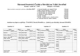 zdarma - Slavnosti bratrství Čechů a Slováků