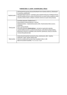 Praktická škola – 5. ročník – tematické plány – březen Anglický jazyk