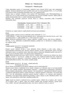 Příloha č. 4a – Německý jazyk 71 Cizí jazyk II – Německý jazyk