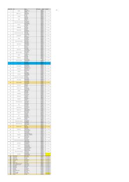 startovní listina 2015 - finalizovaná