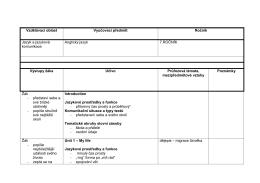 SVP AJ - 7.ročník aktualizace 2014