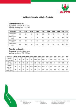 Velikostní tabulka - Fristads