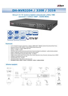 DH-NVR3204 / 3208 / 3216