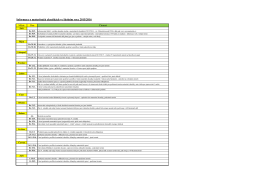 Informace o maturitních zkouškách ve školním roce 2015/2016