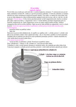 Pevné disky (způsob zápisu)