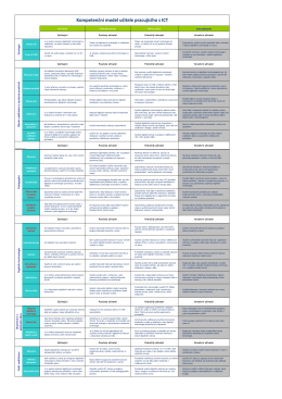 Kompetenční model učitele pracujícího s ICT