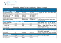 Ceník služeb Vědeckotechnického parku Univerzity
