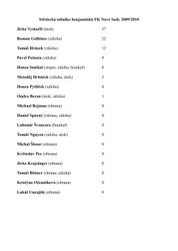 střelceká listina benjamínků