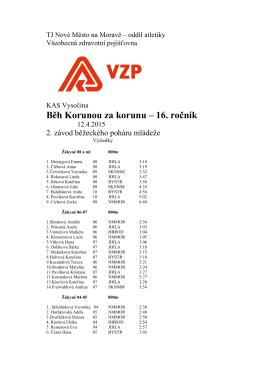 Výsledky - KAS Vysočina